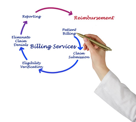 reimbursement: Billing service