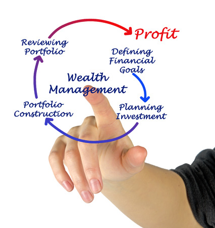 financial diversification: Wealth Management