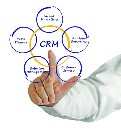 CRM diagramma Archivio Fotografico
