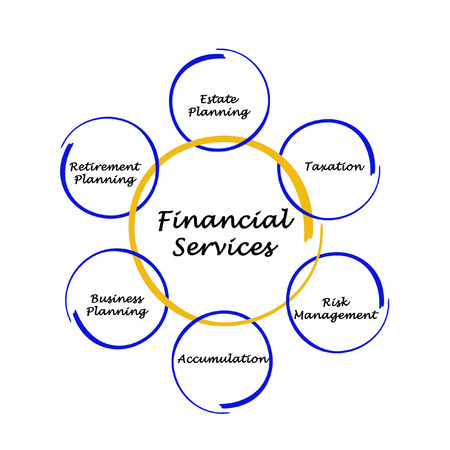 financial services: Financial Services
