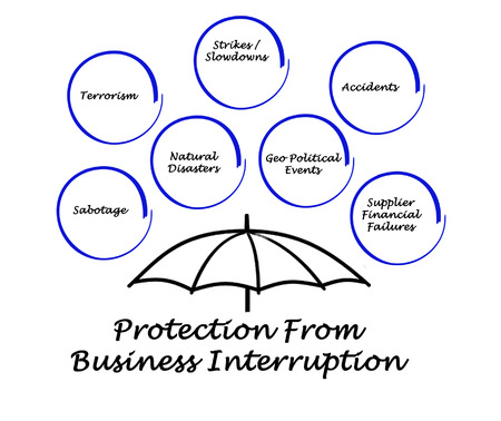 slowdown: Protection From Business Interruption Stock Photo