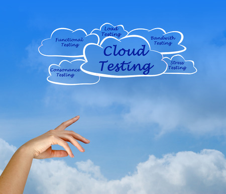 bandwith: Cloud Testing