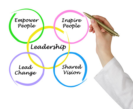 Leadership Stock Photo - 34164012