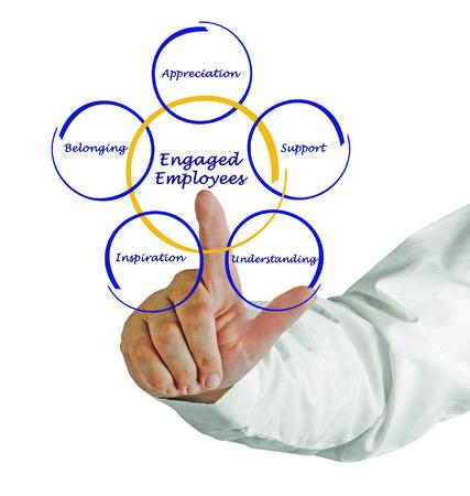 Engaged Employee Stock Photo