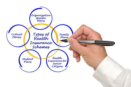schemes: Types of Health Insurance Schemes