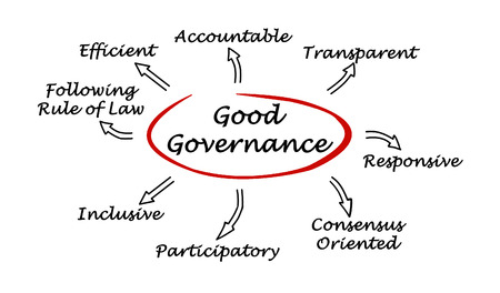Bonne Gouvernance