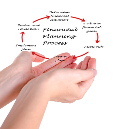 revision book: Financial planning process Stock Photo