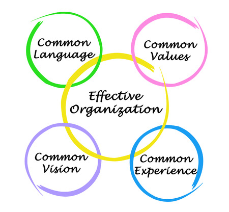 common vision: Effective Organizations Stock Photo