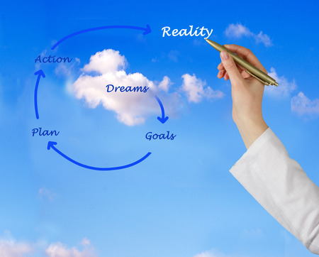 realization: From dream to reality Stock Photo