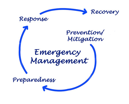 緊急事態管理