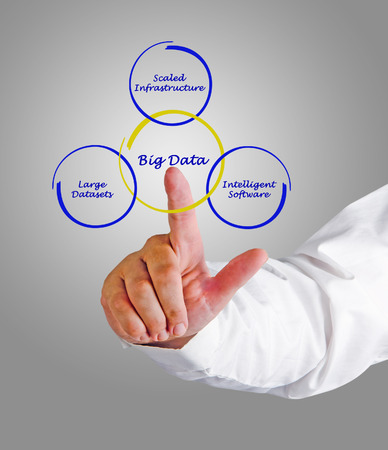 datasets: Big Data Stock Photo