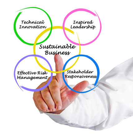 Sustainable Business Stock Photo