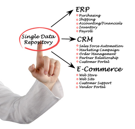 Single Data Repository Stock Photo