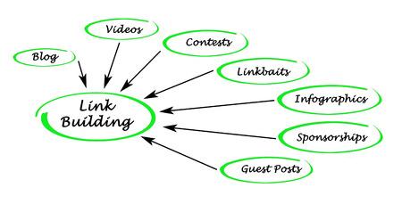 link building: Link Building Stock Photo