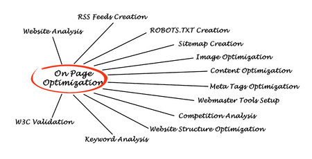 meta analysis: On Page Optimization Stock Photo