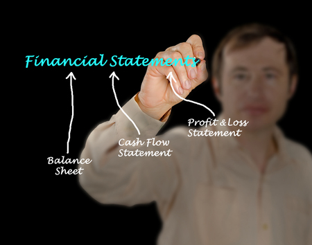 consolidated: Financial Statements