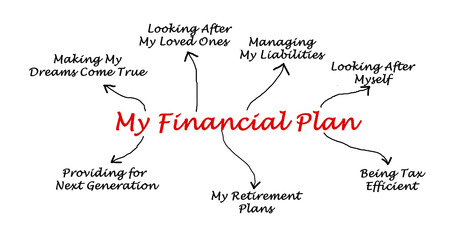 the next life: My Financial Plan Stock Photo