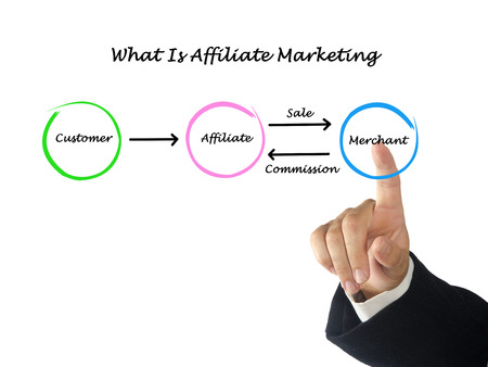 merchant: What is affiliate marketing Stock Photo