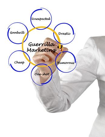 guerrilla: Guerrilla Marketing Stock Photo