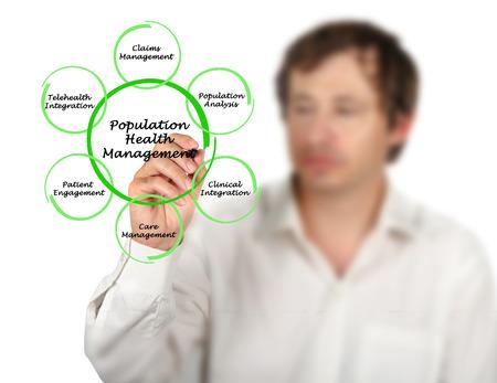 gesundheitsmanagement: Bev�lkerung Gesundheitsmanagement Lizenzfreie Bilder