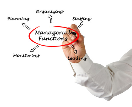 managerial: Managerial Functions
