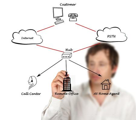 customer support: Customer support