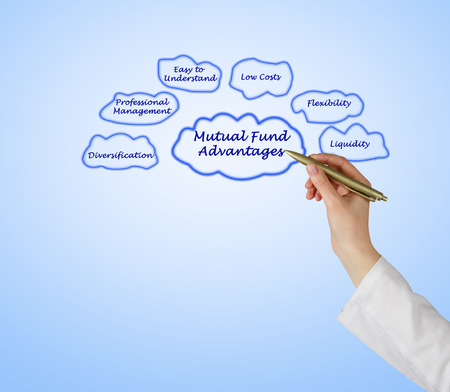 mutual: Mutual Fund Advantages Stock Photo
