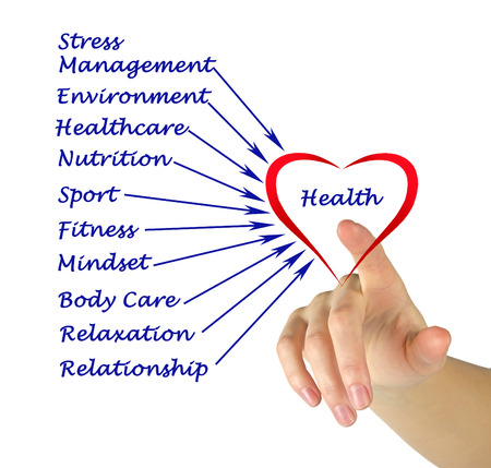 Schema di salute