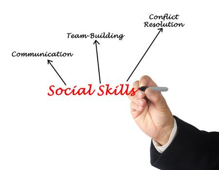 couching: Social Skills Stock Photo