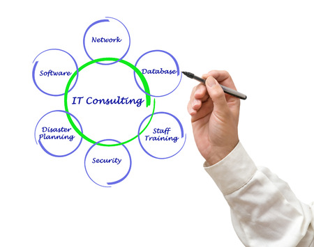 consulting concept: IT Consulting