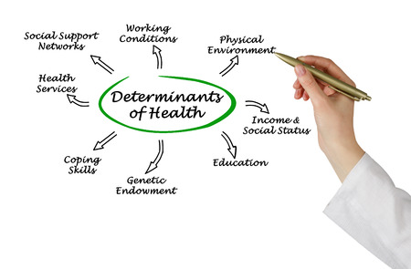 determinants: Determinants of Health