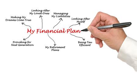 financial plan: My Financial Plan Stock Photo