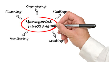 Managerial Functions photo