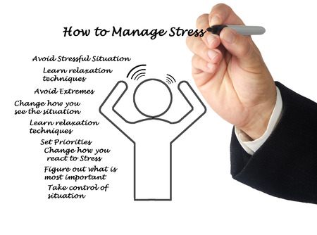 doctor stress: How to Manage Stress