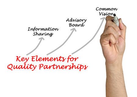 common vision: Key Elements for Quality Partnerships Stock Photo