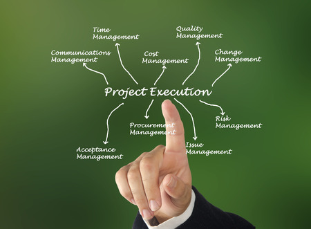 quality time: project execution