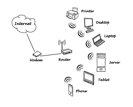 network diagram: Home network diagram Stock Photo