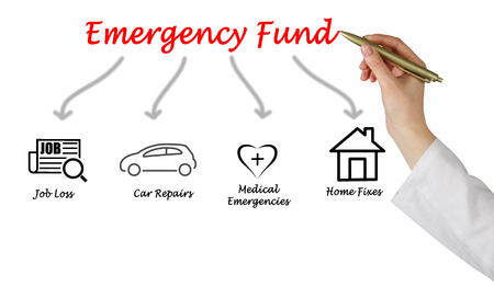 緊急基金 写真素材