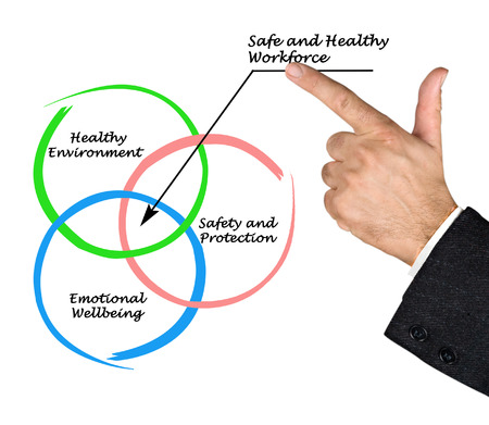 health professional: Safe and Healthy Workforce Stock Photo