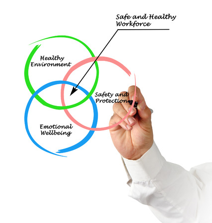 vertical wellness: Safe and Healthy Workforce Stock Photo