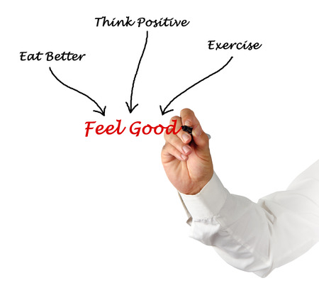 by feel: Feel good Stock Photo