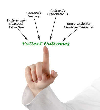 outcomes: Patient Outcomes