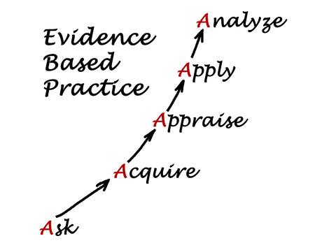 証拠ベースの練習 写真素材