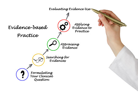 Evidence based practice Stock Photo - 37030376