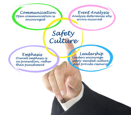 culture: Culture of Safety Stock Photo