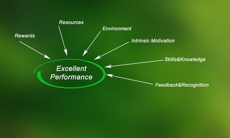 excellent: Excellent Performance Stock Photo