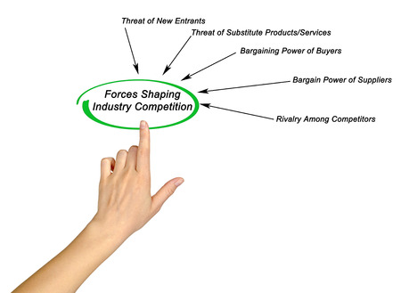 power suppliers: Forces Shaping Industry Competition Stock Photo