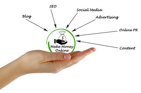 pr: Make money online