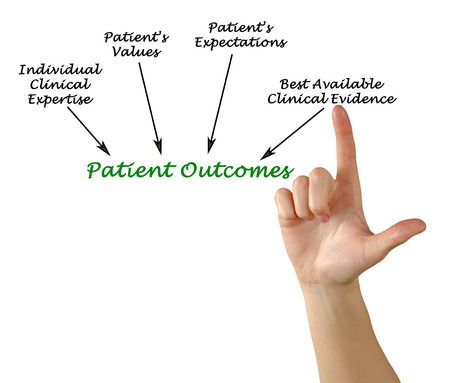 evidence based: Patient Outcomes