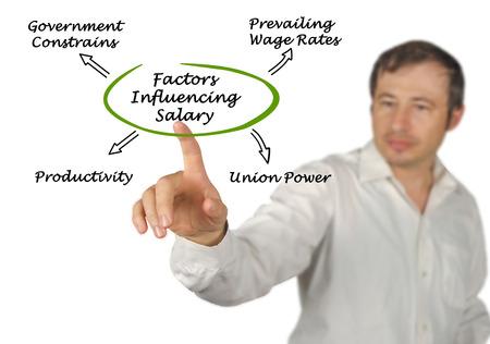 factors: Factors Influencing Worker Stock Photo